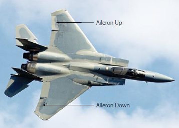 Figure 3-69. Air Force F-15 doing an aileron roll.