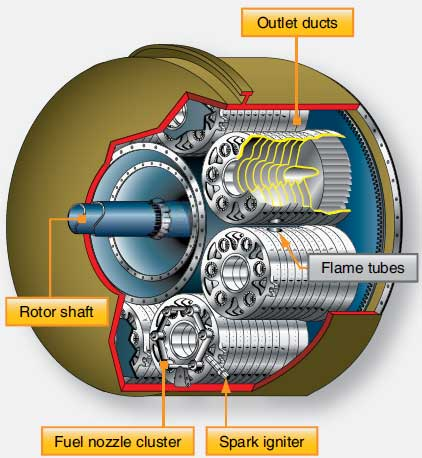 Gas Turbine Engines – Combustion Section (Part Two)