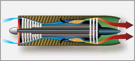 Figure 1-69. Multirotor turbine.