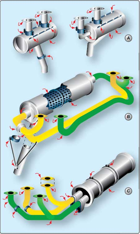 Figure 3-42. Primary inspection areas of three types of exhaust systems.