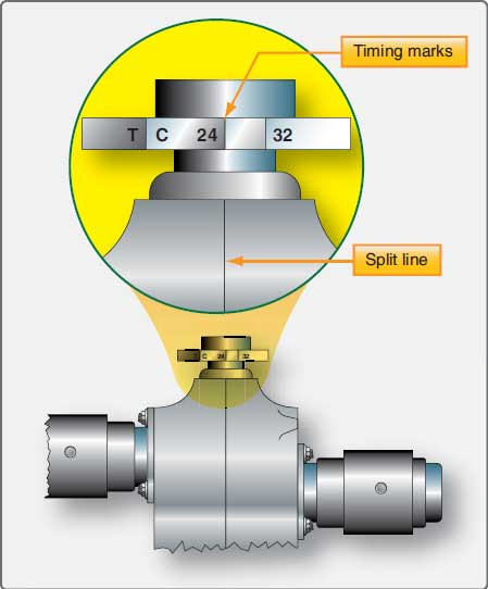 Figure 4-38. Propeller flange timing marks.