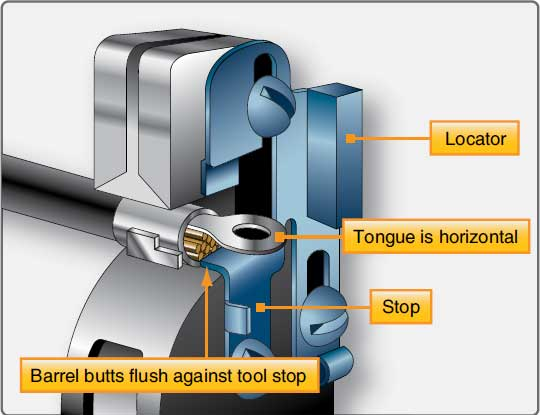 Figure 4-104. Inserting terminal lug into hand tool.