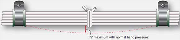 Figure 4-87. Slack in wire bundle between supports.
