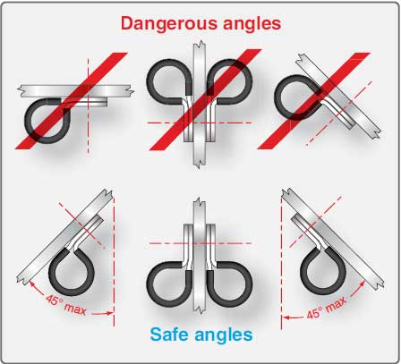 Figure 4-92. Proper mounting angle for cable clamps.