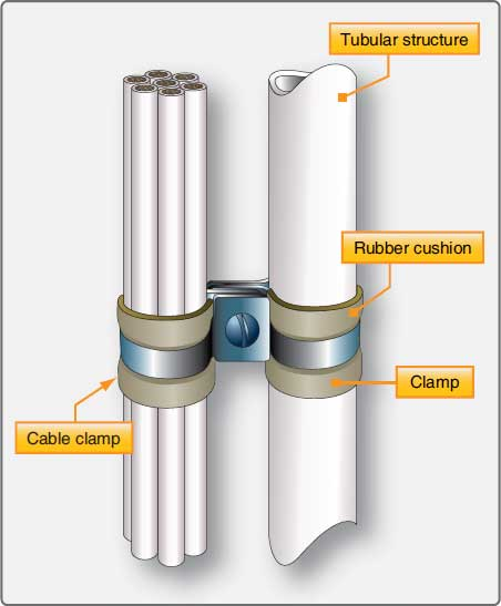 Figure 4-95. Installing cable clamps to tubular structure.