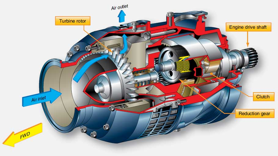 Figure 5-21. Cutaway view of an air turbine starter.