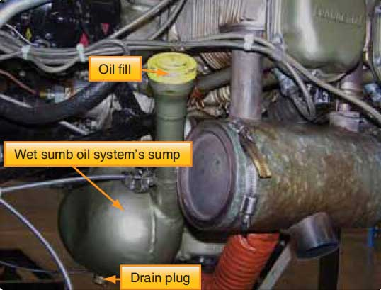 Figure 6-16. Basic wet-sump oil system.