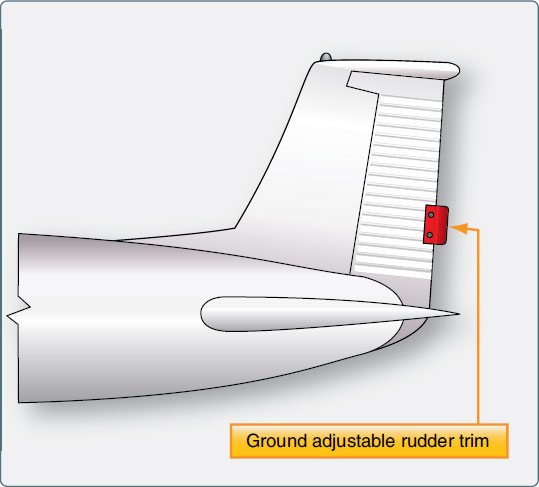 Figure 1-70. Example of a trim tab.