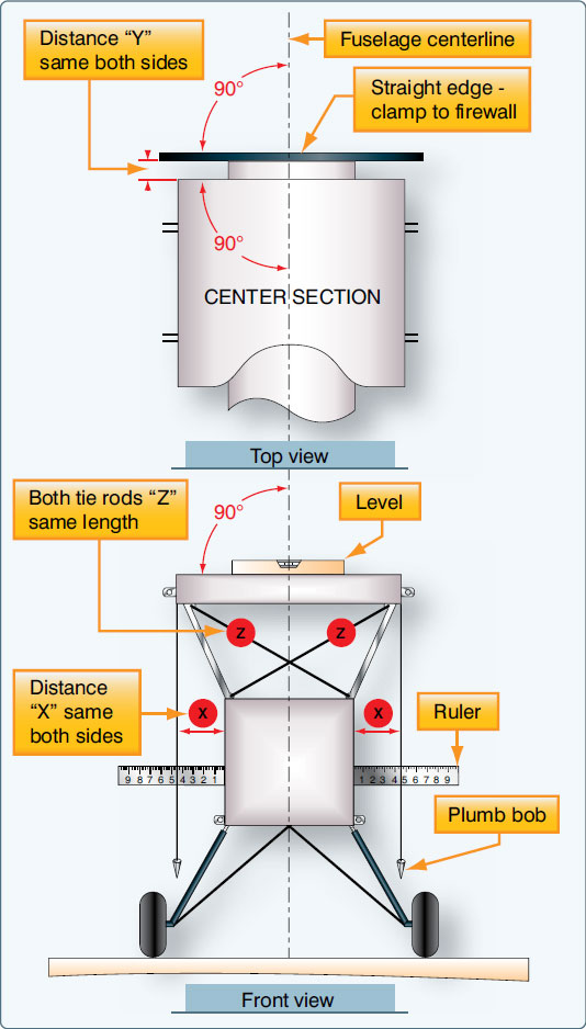 Figure 2-97. Center section alignment.