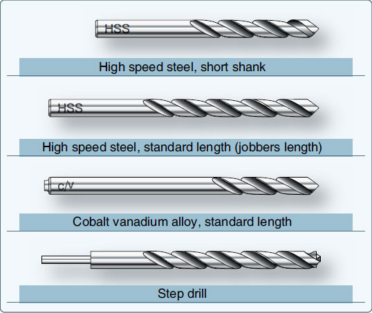 Figure 4-45. Types of drill bits.