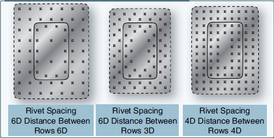 Figure 4-78. Acceptable rivet patterns.