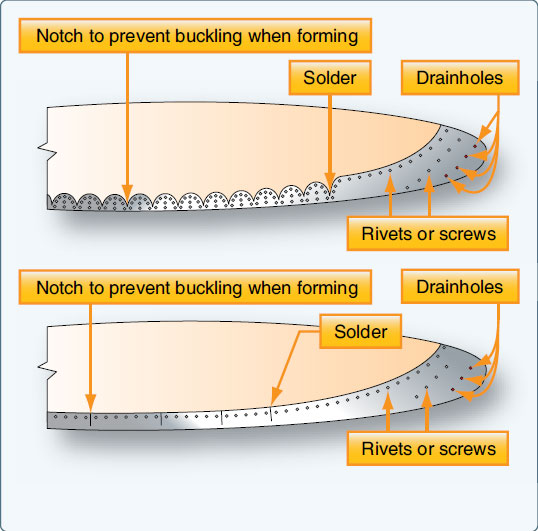 Figure 7-21. Installation of metal sheath and tipping.