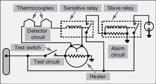 Figure 9-2. Thermocouple fire warning circuit.
