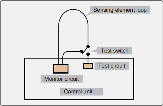 Figure 9-6. Continuous-loop fire detection system test circuit.