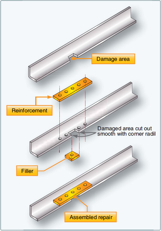 Repairability Of Sheet Metal Structures Part Five