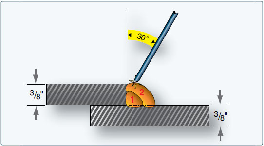 Figure 5-38. Typical lap joint fillet weld.