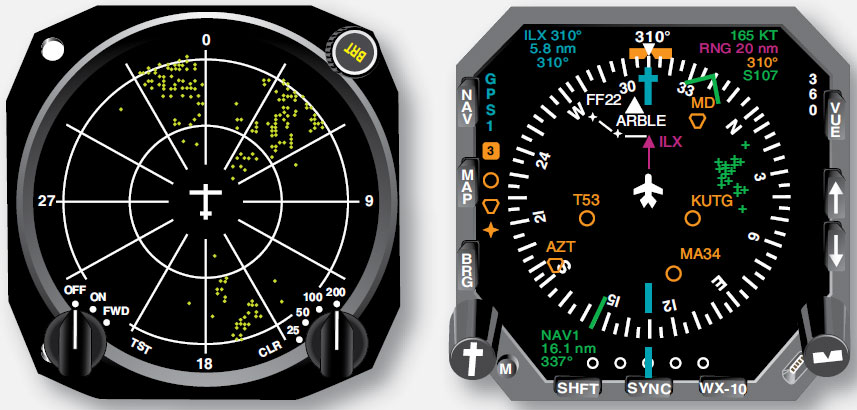 "Figure 11-145. A dedicated stormscope lightning detector display (left), and an electronic navigational display with lightning strikes overlaid in the form of green ""plus"" signs (right)."