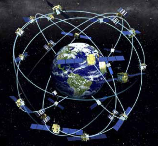 Figure 11-152. The space segment of GPS consists of 24 NAVSTAR satellites in six different orbits around the earth.