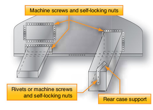 Figure 11-157. An avionics installation in a stationary instrument panel may include a support for the avionics case.