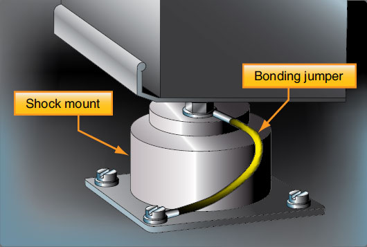 Figure 11-159. A bonding jumper is used to ground an equipment rack and avionics chassis around the non-conductive shock mount material.