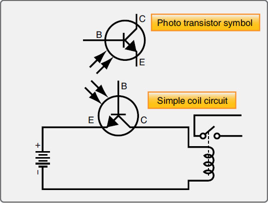 Figure 11-39. A photo transistor in a simple coil circuit (bottom) and the symbol for a phototransistor (top).
