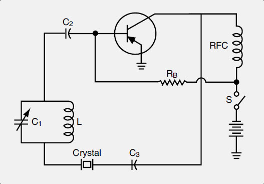 Figure 11-60. A crystal in an electronic oscillator circuit is used to tune the frequency of oscillation.