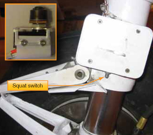Landing Gear Alignment Support And Retraction Part Two
