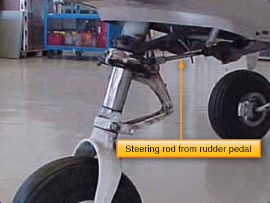 Figure 13-50. Nose wheel steering on a light aircraft often uses a push-pull rod system connected to the rudder pedals.