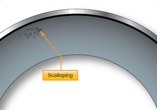 Figure 13-62. Improper loose torque on the axle nut can cause excessive end play leading to bearing race damage known as scalloping. Eventually, this leads to bearing failure.
