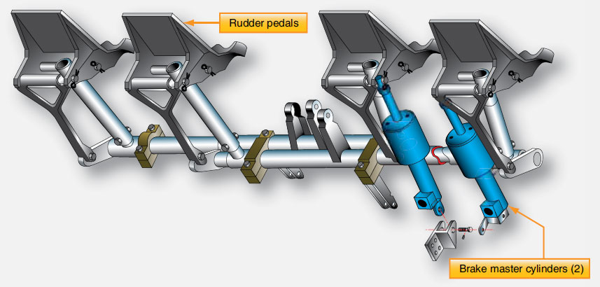 Figure 13-92. Master cylinders on an independent brake system are directly connected to the rudder pedals or are connected through mechanical linkage.