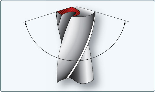 Figure 7-91. A twist drill with an included angle of 150° is used to drill acrylic plastics.