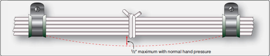Figure 9-130. Slack between supports of a cable harness.
