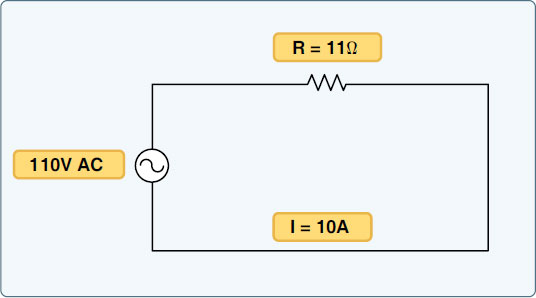 Figure 9-22. Applying DC and AC to a circuit.
