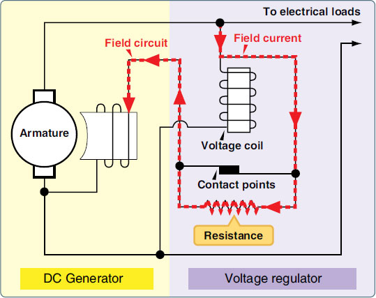 Figure 9-60. Voltage regulator.