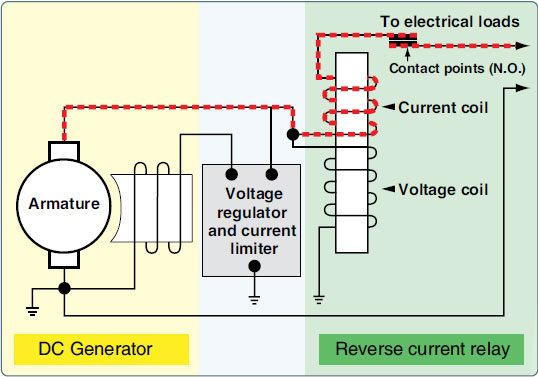 Figure 9-62. Reverse-current relay.
