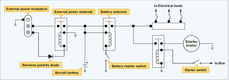 a simple external power circuit diagram