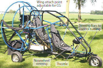 Figure 3-103. Two seat powered parachute.