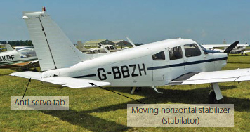 Figure 3-66. Moving horizontal stabilizer, known as a stabilator, on a Piper Cherokee Arrow provides pitch control.