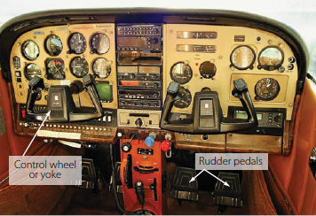 Figure 3-68. Cessna 182 control wheel and rudder pedals.