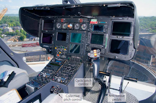 Figure 3-91. Helicopter cockpit controls.