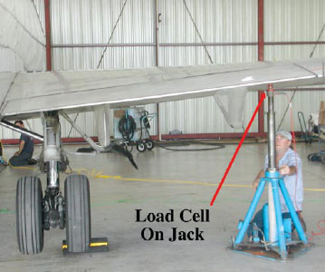 Figure 4-15. Airplane on jacks with load cells in use.