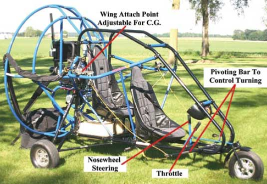 Figure 4-39. Powered parachute structure with wing attach points.