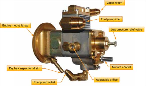 Figure 2-40. Fuel pump.