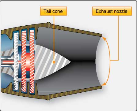 Figure 3-46. Exhaust gases exit the rear of the engine through the exhaust nozzle.