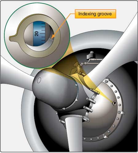 Figure 4-39. Typical built-in timing mark on propeller reduction gear.