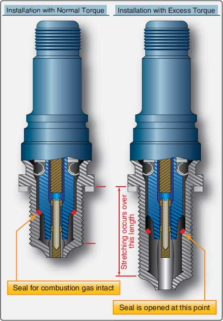 Figure 4-57. Effect of excessive torque in installing a spark plug.