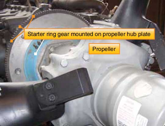 Figure 5-10. Starter ring gear mounted on the propeller hub.