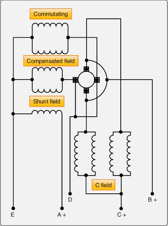 Figure 5-17. Starter generator internal circuit.
