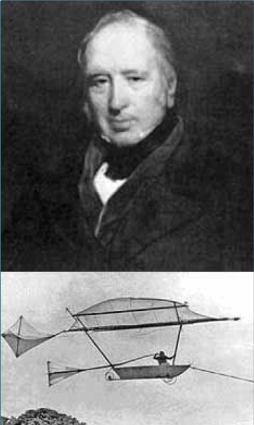 Figure 1-1. George Cayley, the father of aeronautics (top) and a flying replica of his 1853 glider (bottom).