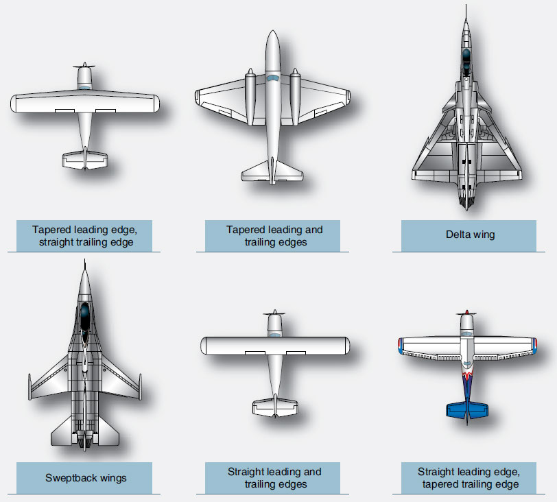 Figure 1-19. Various wing design shapes yield different performance.